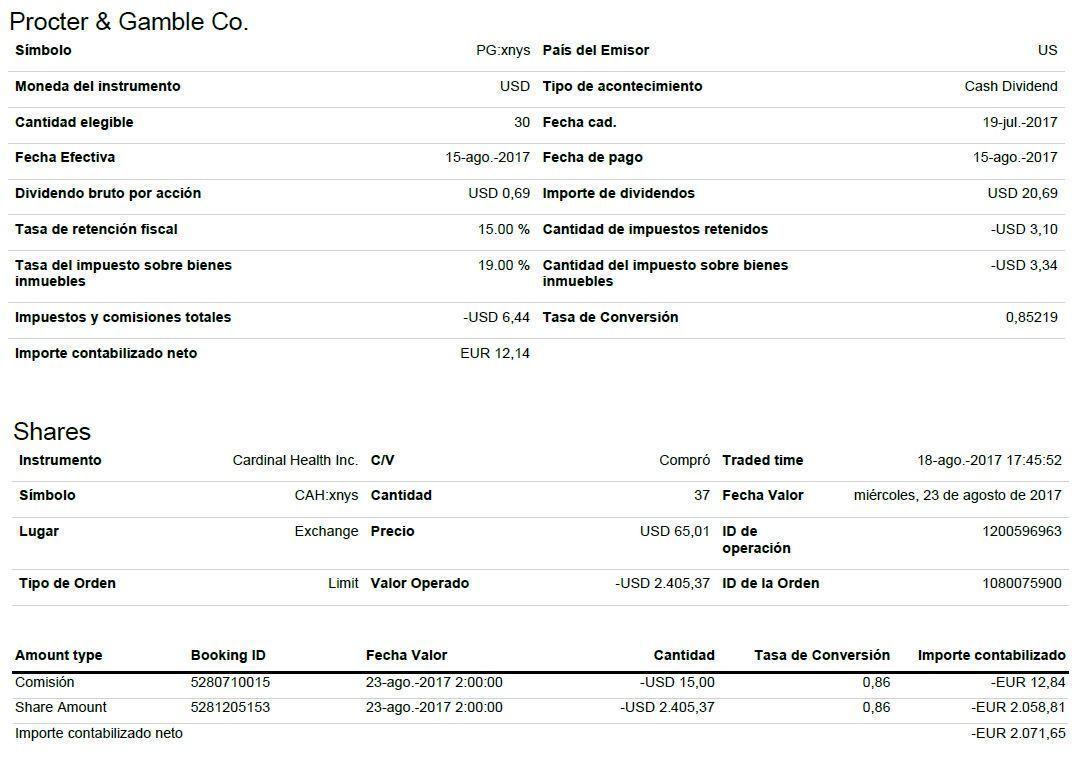 Ejemplos de extracto de compra y cobro de dividendos en Clicktrade