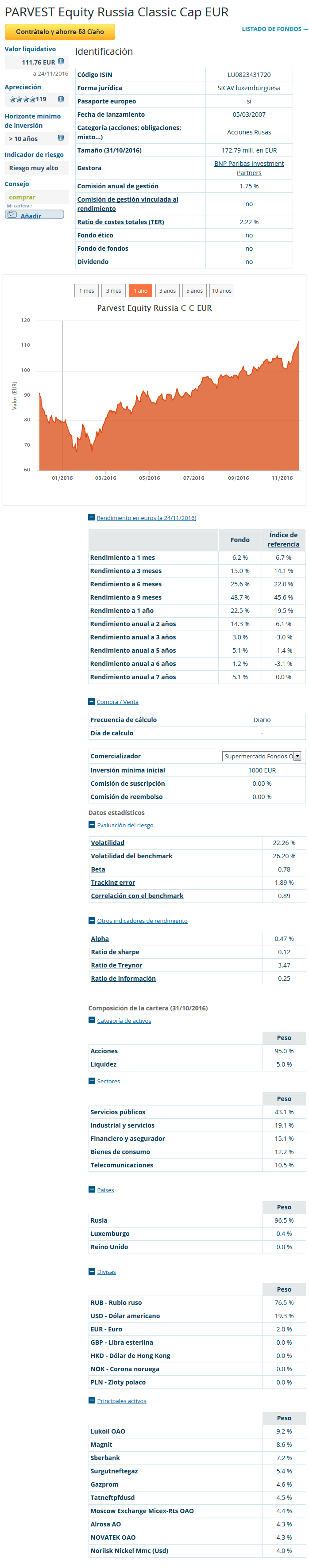 Detalle de un fondo de inversión en OCU Inversiones