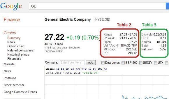 google_finance_ge1