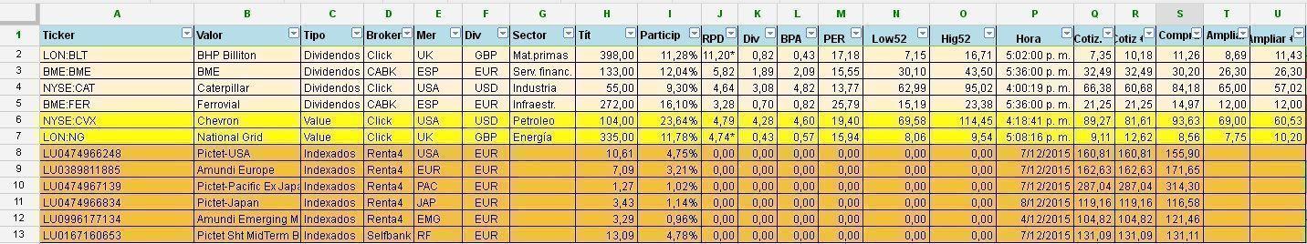 datos_pestaña_valores_1