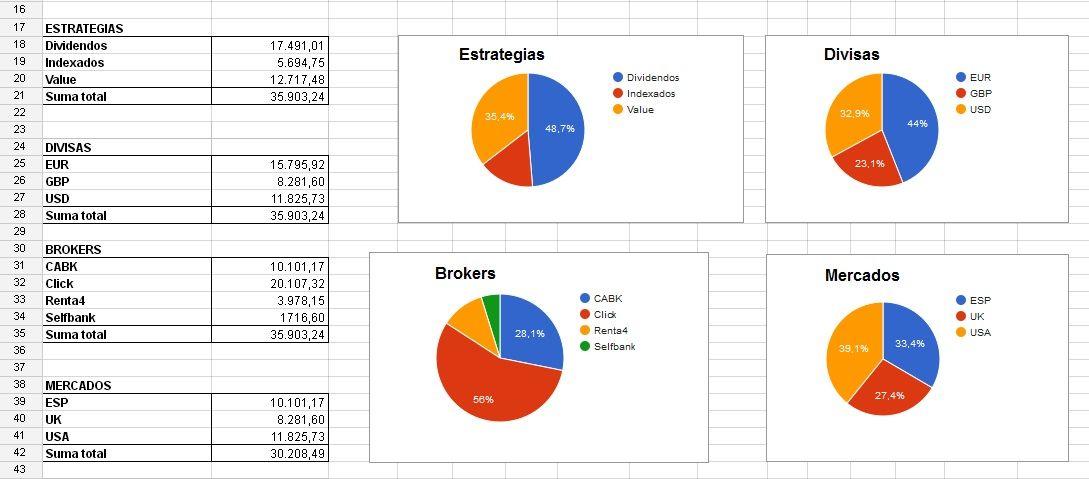 datos_pestaña_valores_3