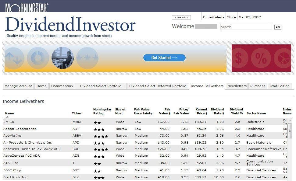 Valoración de empresas de Morningstar Dividend Investor - Bellwethers