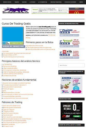 Curso de trading gratis de Comprar Acciones de Bolsa
