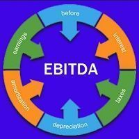 EBITDA, Earnings Before Interests, Taxes, Depreciation and Amortization