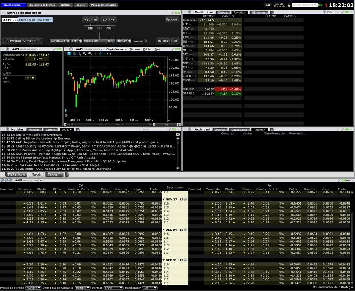 La plataforma de Interactive Brokers es muy completa