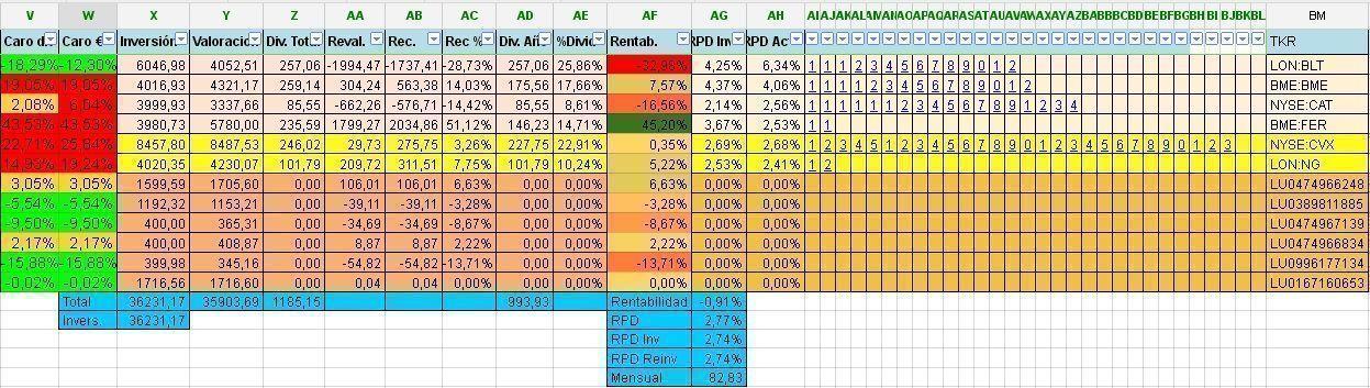 datos_pestaña_valores_2