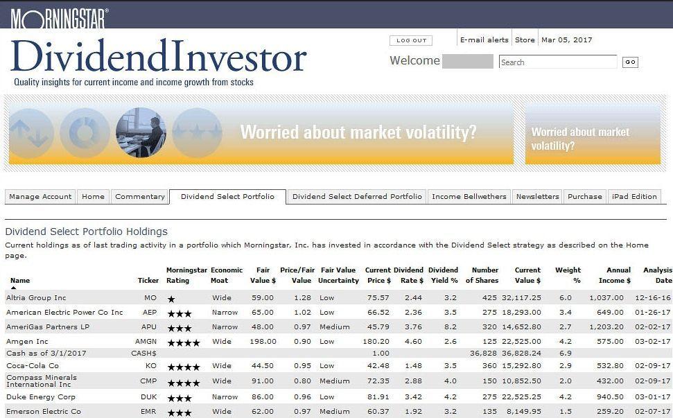 Valoración de empresas de Morningstar Dividend Investor