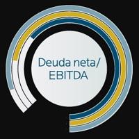 El ratio deuda neta / Ebitda