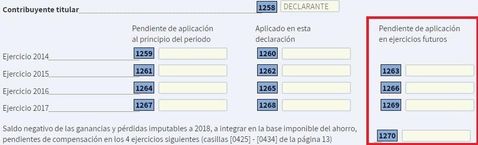 Minusvalias de 2018 pendientes de integrar en la declaración de 2019
